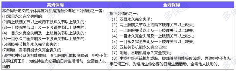 定海柱2号定期寿险测评