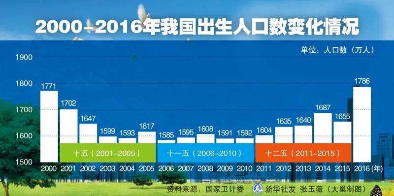 人口普查数据公布,2.6亿老年人口谁来养老?
