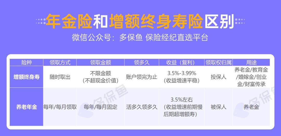 人社部:延长社保缴费年限,只交15年领不了养老金?
