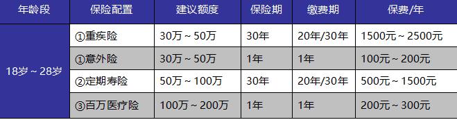 中国人保寿险和中国人寿保管之间的区佩与壹道点?,PICC中国人民保管公司和中国人寿保管公司哪家好?