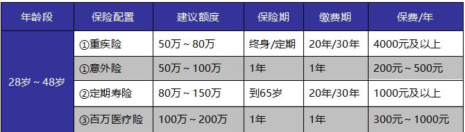 中国人寿保险可靠吗?