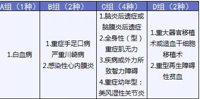 人保车险怎么样 中国人保车险怎么样